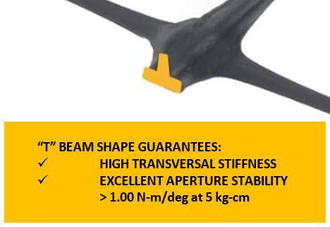 t-beam
